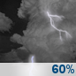 Tuesday Night: Chance Showers And Thunderstorms then Showers And Thunderstorms Likely